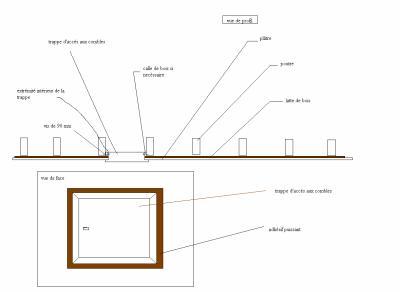 pose d 39 une trappe d 39 acc s aux combles bienvenu aux. Black Bedroom Furniture Sets. Home Design Ideas